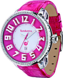Tendence 2023002