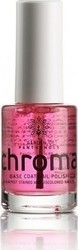 Garden of Panthenols Chroma Base Coat Nail Therapy