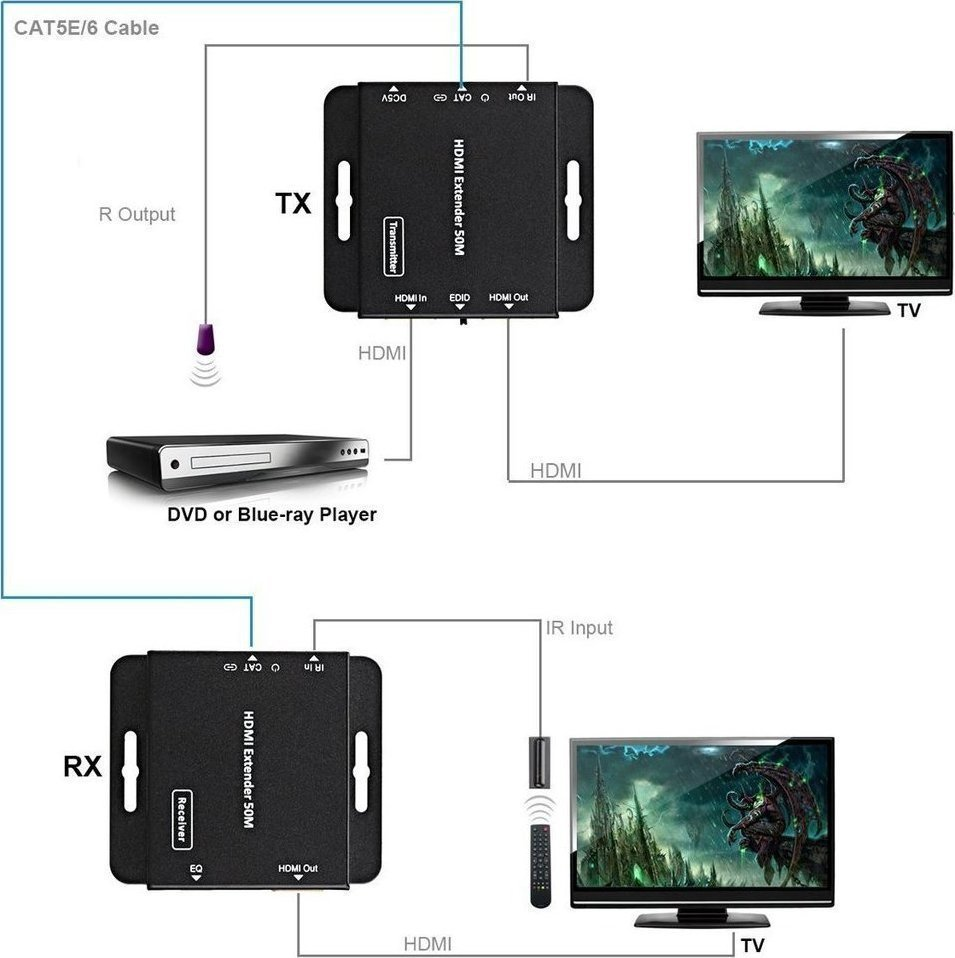 Hdmi extender excelvan hdmi ir remote control cat 6 with for Wohnwand 3 50 m